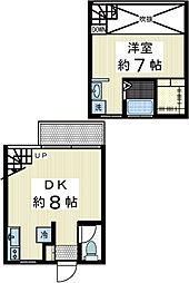 ラルーナステラ[2階]の間取り