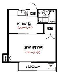 グリーンメゾン(2F)[2階]の間取り