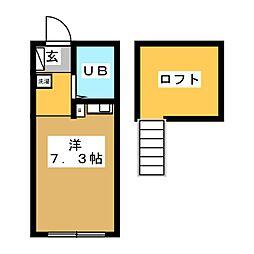 町屋駅 5.8万円