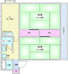 仙台市地下鉄東西線 川内駅 徒歩21分の賃貸アパート 1階2DKの間取り