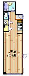 JLBグランエクリュ武蔵小山 302号室[302号室号室]の間取り