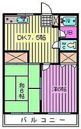 藤ハイツ[302号室]の間取り