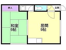 西岡3・6マンション 2階1DKの間取り