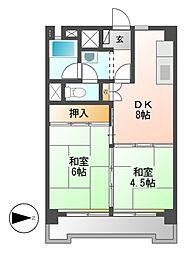 中駒九番団地2号棟[6階]の間取り