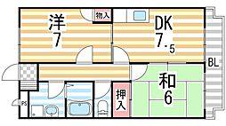 リバーサイドII[2階]の間取り