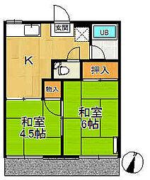 第一国田荘[105号室号室]の間取り