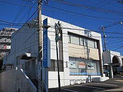 ・南日本銀行吉...