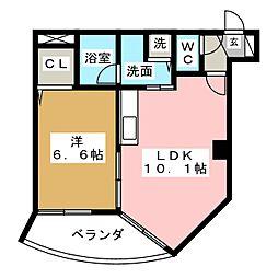 金山駅 10.1万円