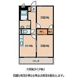 長野県茅野市湖東の賃貸アパートの間取り