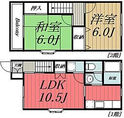 JR総武線 千葉駅 バス20分 車坂下下車 徒歩3分の賃貸タウンハウス 1階2LDKの間取り