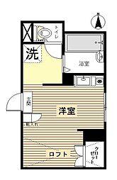 恵比寿駅 7.5万円