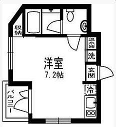 中延駅 7.9万円