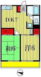シティハイムTOKURA[2階]の間取り