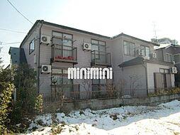 東照宮駅 2.5万円