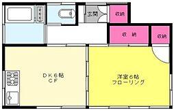 小松アパート[1号室]の間取り