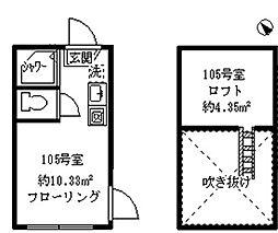 東京メトロ丸ノ内線 東高円寺駅 徒歩9分の賃貸アパート 1階ワンルームの間取り