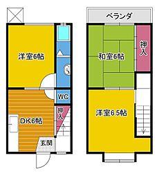 東福寺駅 1,370万円