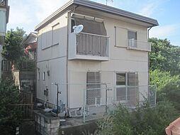 千葉県松戸市大谷口17