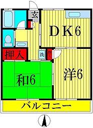 セントヒルズ五香B[2階]の間取り