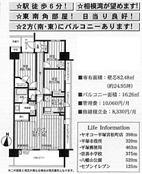 中古マンション ハイホーム湘南平塚