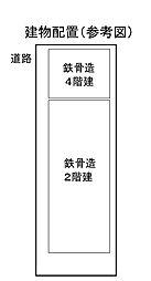 建物の配置