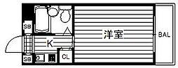 千葉県松戸市栄町1丁目の賃貸マンションの間取り
