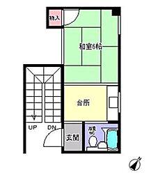 TAKASAGO bld.2[401号室]の間取り