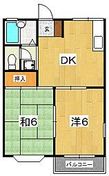カサローサ西湘[206号室号室]の間取り