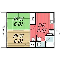千葉県成田市前林の賃貸アパートの間取り