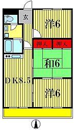 ルーブル早稲田[201号室]の間取り