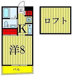 北千住駅 8.5万円