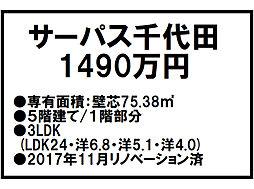 サーパス千代田