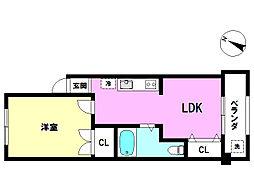 南浦和ロイヤルコーポ 3階 中古マンション