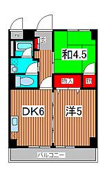 南浦和都屋ビル[2階]の間取り