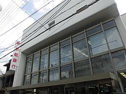 京都銀行稲荷支...