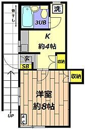 大坂上アパート[2階号室]の間取り