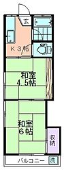 中野ハウス[201号室]の間取り