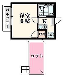 千葉県松戸市八ケ崎緑町の賃貸アパートの間取り