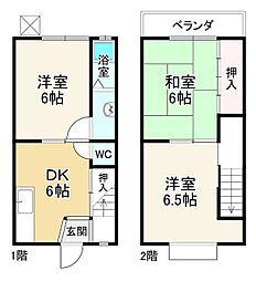 東福寺駅 980万円