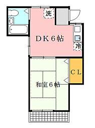 北新宿エンジェル[208号室]の間取り