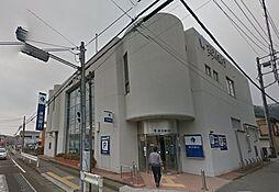 横浜銀行 中野...