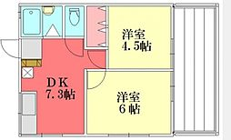 上村ハイツ[201号室号室]の間取り