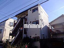 錦糸町駅 3.0万円