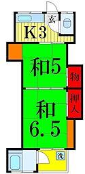 第一小川荘[8号室]の間取り