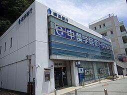 横浜銀行まで徒...