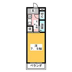岐阜大学病院 2.5万円