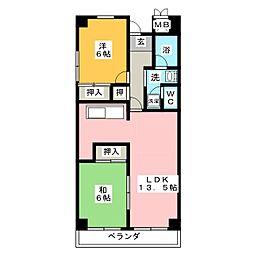 神宮西駅 8.0万円