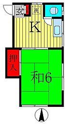 金町駅 3.0万円