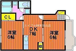 岡山県岡山市中区赤坂南新町丁目なしの賃貸アパートの間取り