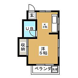 田園調布駅 5.0万円